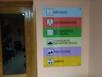 Panel informativo con pictogramas y texto de los diferentes servicios
